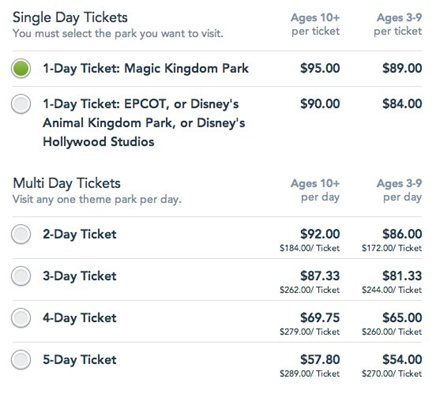 Disney Raises Prices Past the $90 Mark, So Your Summer Vacation to the Mouse Will Cost More Cheddar | Frommer's