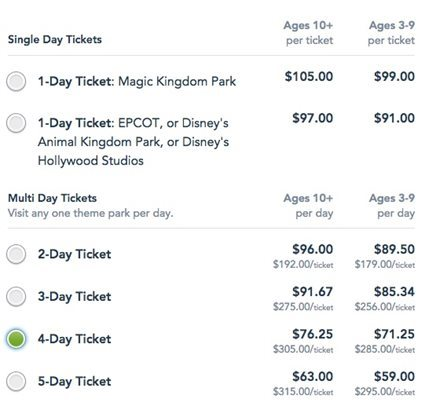 As Disney World Tickets Break $100, There Are Signs Disney Vacations Are Now Only for the Rich | Frommer's
