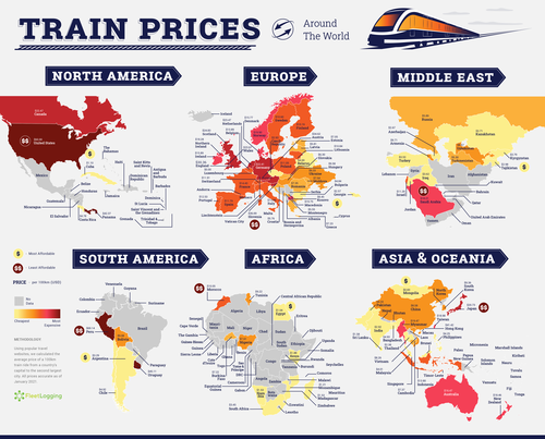 Countries With the Least & Most Expensive Plane and Train Travel